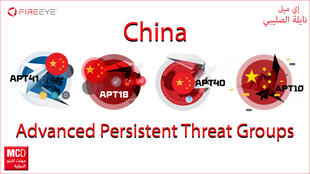 مجموعات التهديد المستمر المتقدم السيبرانية الصينية