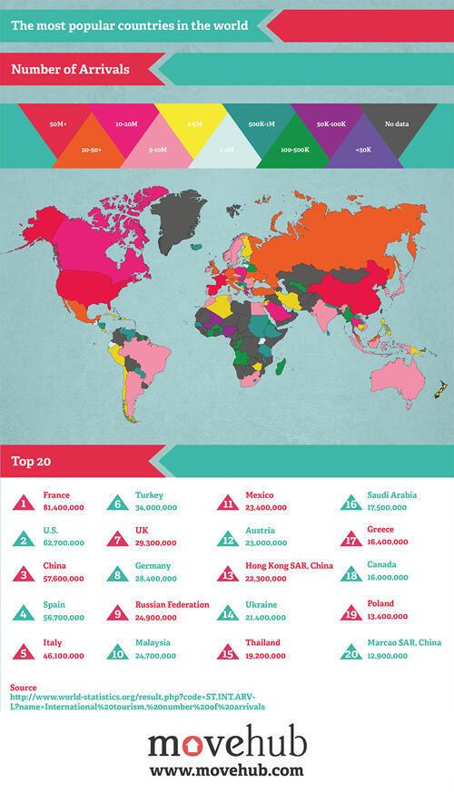 خريطة توضح ترتيب الدول حسب جاذبيتها للسياحة