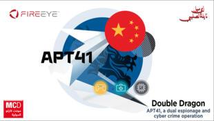 Double Dragon APT 41