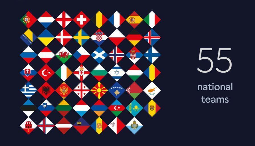 ligue des nations 2020 2021