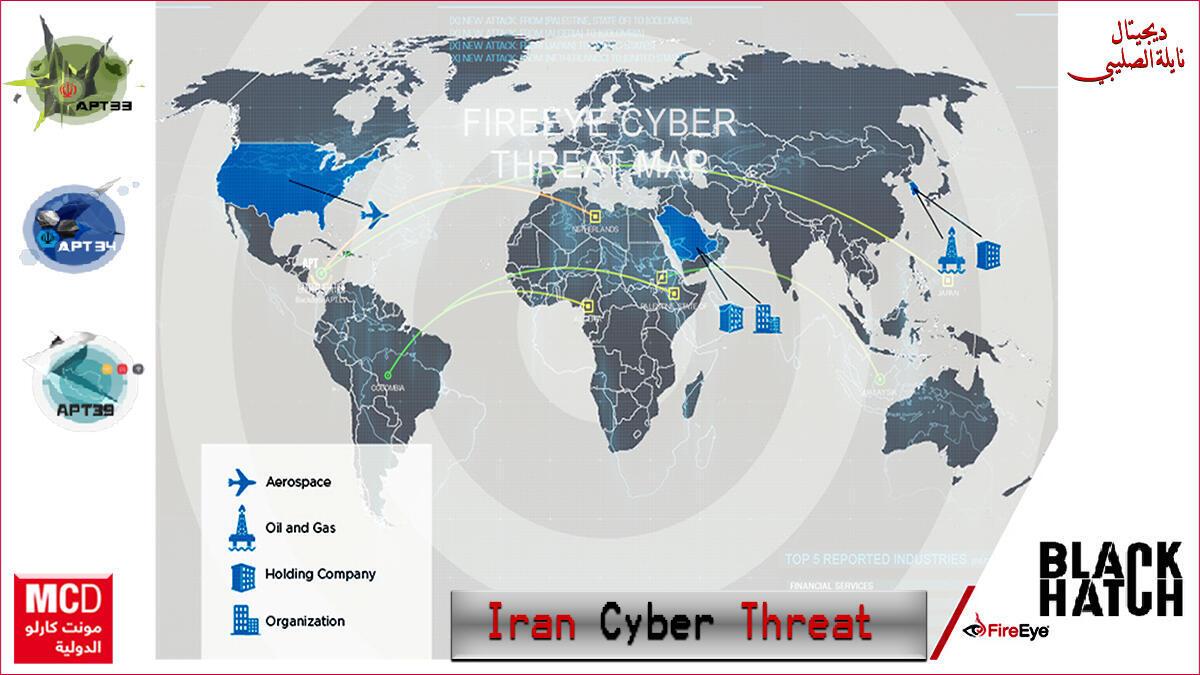أساليب عمل المجموعات السيبرانية الإيرانية