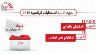 انتخابات الرئاسة التونسية