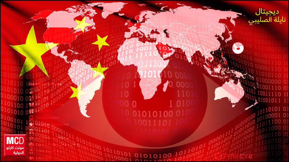 أهداف المجموعات السيبرانية الصينية والدول المستهدفة