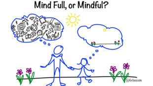 mindfullness_bien_être