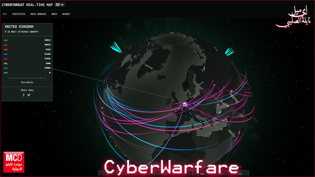 الهجمات الإلكترونية والحرب السيبرانية