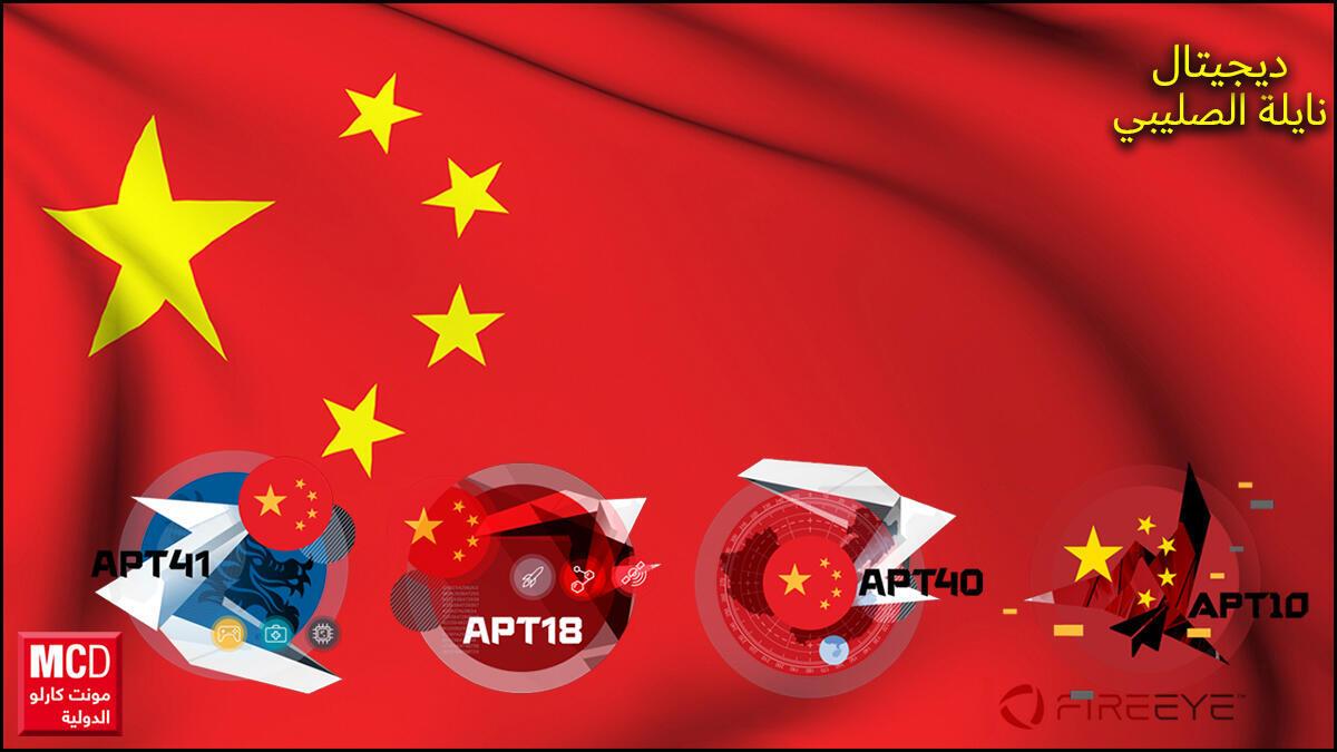 الاستراتيجية العسكرية السيبرانية الصينية