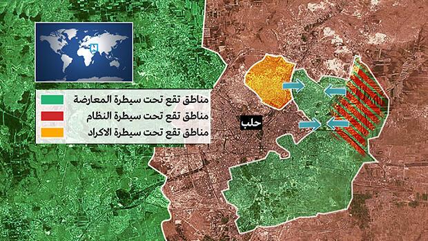 تموضع القوى المقاتلة في حلب