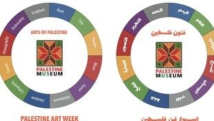palestine_arts