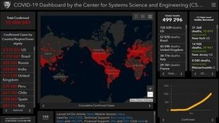 آخر حصيلة إصابات و وفيات فيروس كورونا حول العالم يوم 28-06-2020